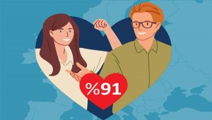 FEVE tüketici anketi sonuçlandı: Avrupa'da cam ambalaja duyulan güven artıyor