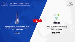 Türkiye'nin en hızlı büyüyen teknoloji şirketine yeni yatırım