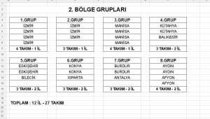 Manisa takımları 2. Bölge 3. Grup'ta yer alacak